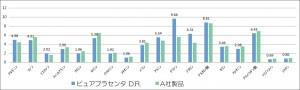 【添付】アミノ酸分析結果
